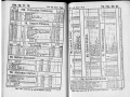 Z Vilímkova jízdního řádu 1918